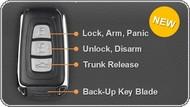 Welcome to Advanced Keys