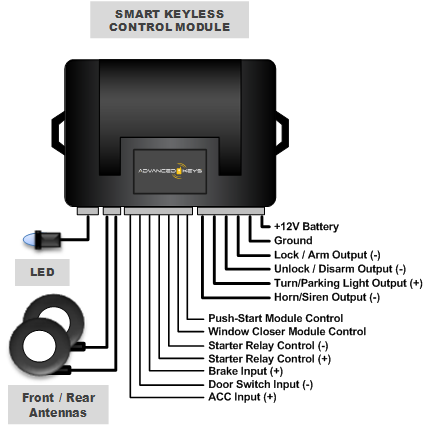 PKE Wiring advanced keys ak 105b smart key with push start system aftermarket keyless entry wiring diagram at gsmx.co