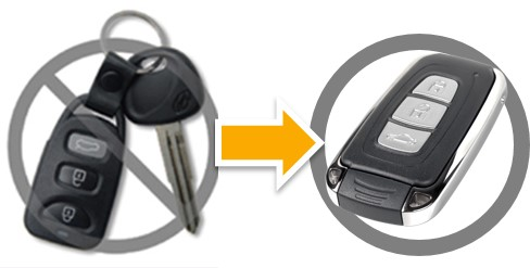 Advanced Keys - AK-105B Smart Key with Push Start System